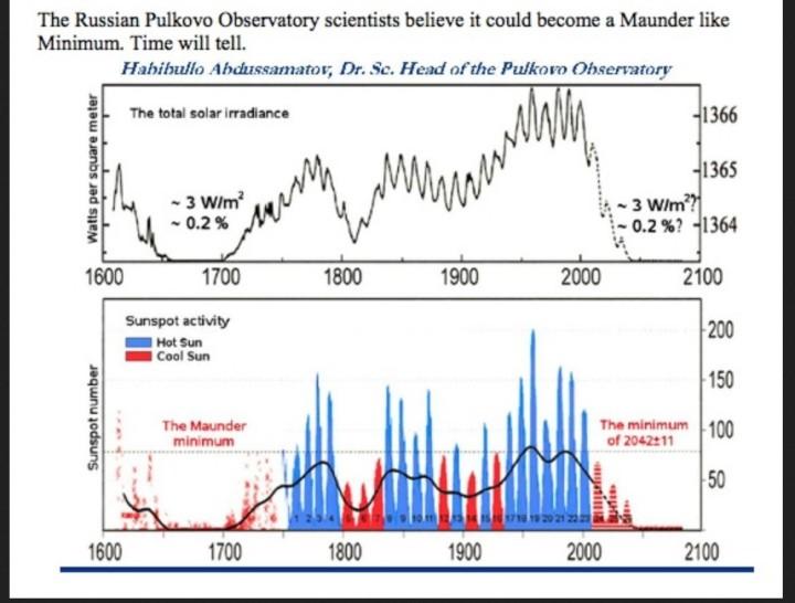 Russische Sonnenforscher erwarten mehrer schwache Sonnenzyklen mit klimatischen Folgen wie im Maunderminimum als besonders kaltem Zeitabschitt der