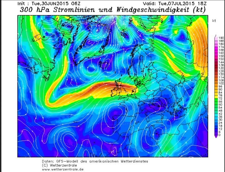 NOAA/GFS-Prognose vom 30.6.2015 für den 7.7.2015 (Siebenschläfer) mit Jetrstream bis Mitteleuropa (gelb(rote Farben für hohe Windgeschwindehkeiten in ca. 9000m Höhe)