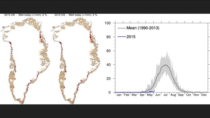 Das Grönlandeis zeigt Anfang Juni 2015 eine  deutlich unter dem Durchschnitt liegende Schmelzrate (schwarze Linie) als im vieljährigen Mittel