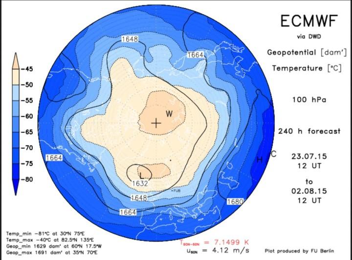 ECMWF-Prognose des Luftdrucks in der unteren Stratosphäre vom 24.7. für den 2.8.2015 mit Zentrum des arktischen Polarwirbels westlich von Schottland und kaltem Trog über West- und Mitteleuropa. Quelle: wie oben