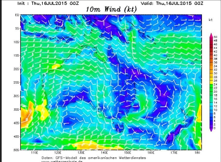 GFS-Bodenwind (10m) am 16. Juli 2015 über Australien mit auf der Südhalbkugel entgegengesetztem Verlauf der Strömungen um das Hochdruckgebiet (entgegen Uhrzeigersinn)  und unter dem Höhentief (mit dem Uhrzeigersinn). Quelle: wie vor