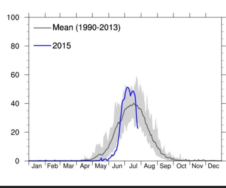 Grönlandeisschmelze stürzt senkrecht ab am 27.7.2015