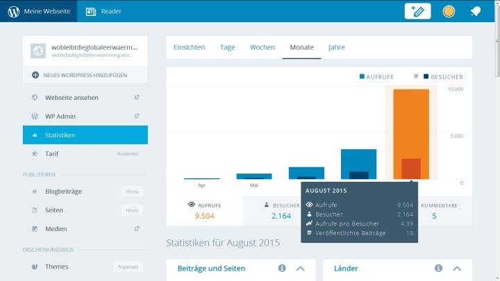 Screenshot Blog-Statistik Aufrufe und Besucher August 2015.