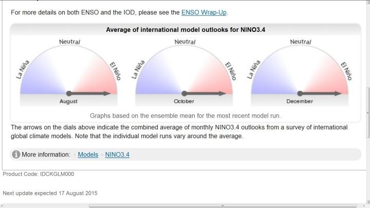 Der Durchschnitt der internationalen ENSO-Modelle prognostoziert
