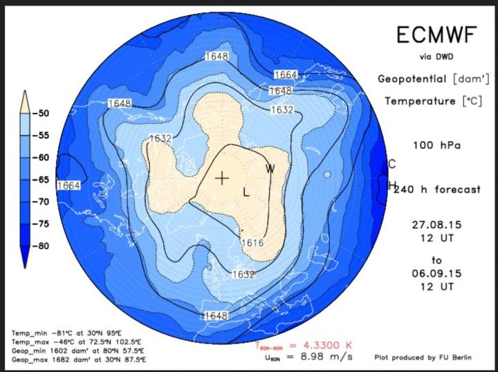 ECMWF-Strat.-Prognose 100 hPa (ca. 16000m Höhe) vom 27.8.2015 für den 6.9.2015 mit kaltem kräftigen Trog des Polarwirbels über Nord- und Mitteleuropa. Quelle: