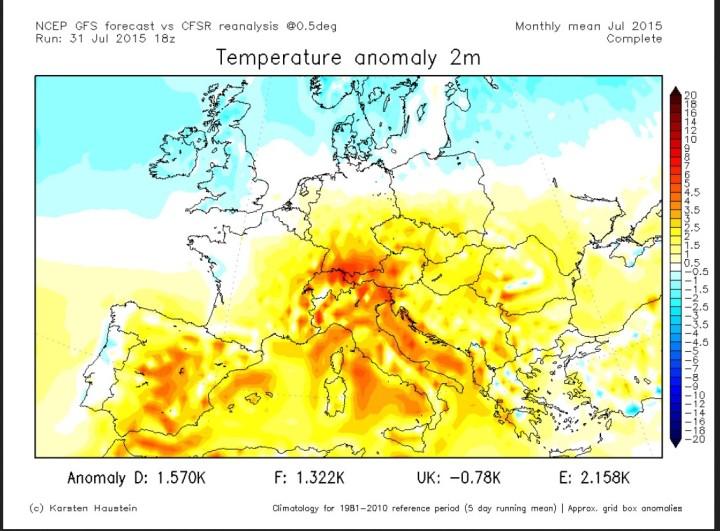 Vorläufige NOAA/GFS-Analyse der T-Abweichungen 2m in Europa im Juli 2015. Der Wert von 1,57 K liegt im warmen Normalbereich für Deutschland, er dürfte etwas zu hoch liegen... Quelle: