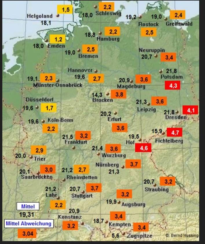 Temperaturmittel 1. bis 28.8., dahinter die Abweichung zum langjährigen Mittel (1961-1990) des Gesamtmonats. Quelle: