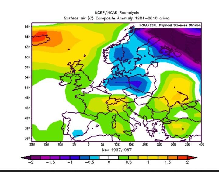 NOAA-Reanalyse der durchschnittlichen Temperaturabweichungen zum internaitonal üblichen modernen WMO-Klimamittel 1981-2010 in Europa im November 1997 und 1987 (El Nino-Jahre). Quelle: