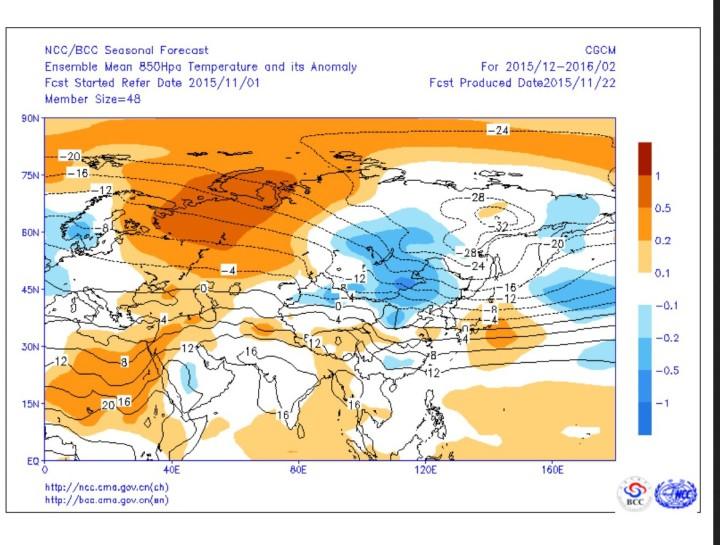 Das Peking-Modell sieht Ende November 2015 einen insgesamt mlden Winter 2015/2016 in Europa mit überwiegend positiven Abweichungen in 850 hPa (ca. 1500m). In Deutschland und Westeuropa liegen die Abweichungen im Normalbereich oder sogar leicht darunter. Quelle: