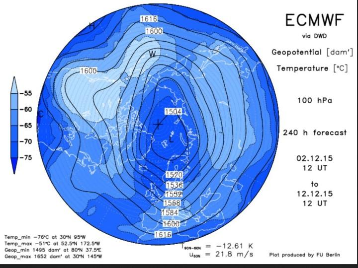 ECMWF-Prognose des Geopotentials der unteren Stratosphäre in 100 hPa (rund 16 000 m Höhe) vom 2.12. für den 12.12.2015. Ein hochreichender kalter Trog des Polarwirbels liegt über Mitteleuropa und fürhrt verbreitet zu winterlichem Wetter. Quelle: