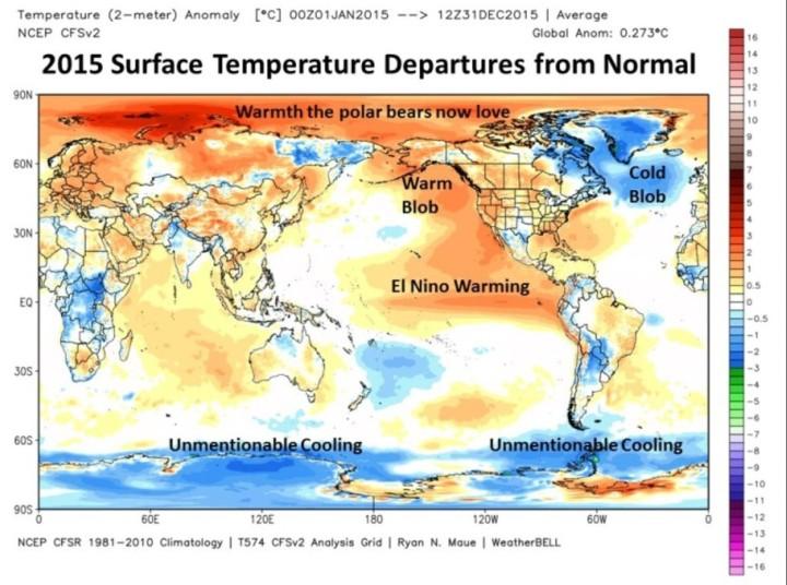 Die Analyse der globalen 2m-Temperaturabweichungen im Jahr 2015: Mit einer Abweichungen von (nur) 0,27 K zum intetnational üblichne modernen WMO-Klmamittel 1981-2010 liegt das Jahr 2015 auf Rang 6.
