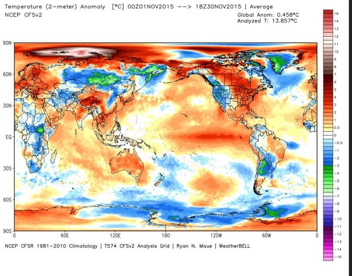 Die Abweichung der globalen Durchschnittstemperatur (2m) im Oktober 2015 beträgt 0,458 K zum international üblichen modernen WMO-Klimamittel 1981-2010 (Rang 1 von 37 Jahren, Vormonat 0,485, Rang 2 = 1998 mit 0,422. Quelle: http://models.weatherbell.com/climate/cfsr_monthly.php