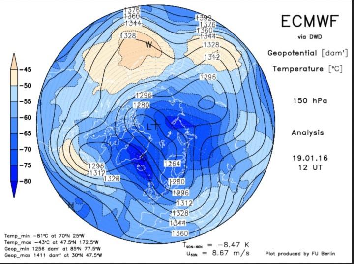 ECMWF-Analyse vom 19. Januar für den arktischen Polarwirbel in 150 hPa (13000m). Der Polarwirbel ist stark gestört und hat drei Teilwirbel gebildet (Tripol). Ein mächtiger und weit nach Süden ausgreifender eisiger Trog reicht vom Eismeer über Nord- und Mitteleuropa bis nach Nordafrika: So sieht Winter aus! Quelle: