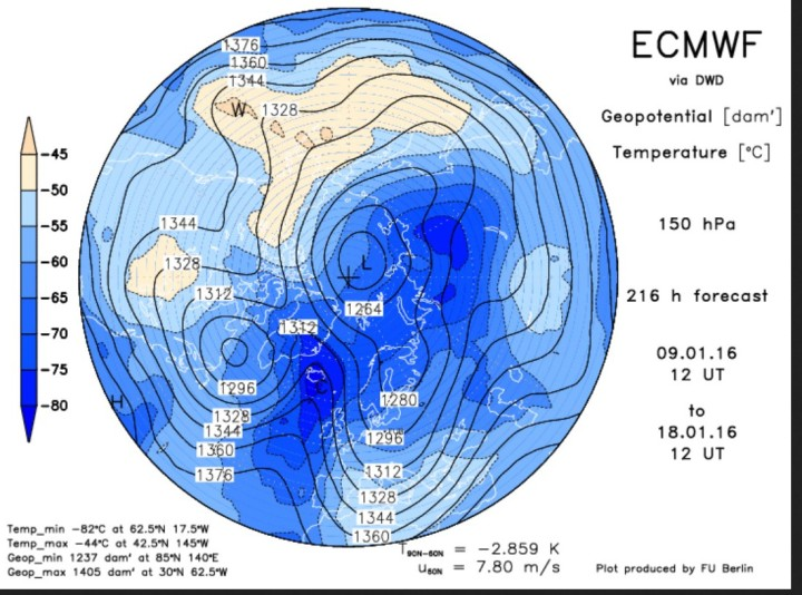 ECMWF-Prognose vom 9. Januar für den arktischen Polarwirbel in 150 hPa (13000m) am 18. Januar 2016. Der Polarwirbel ist stark gestört und hat zwei Teilwirbel gebildet Dipol/Brille). Ein mächtiger und weit nach Süden ausgreifender eisiger Trog reicht vom Eismeer über Nord- und Mitteleuropa bis nach Nordafrika: So sieht Winter aus! Quelle: