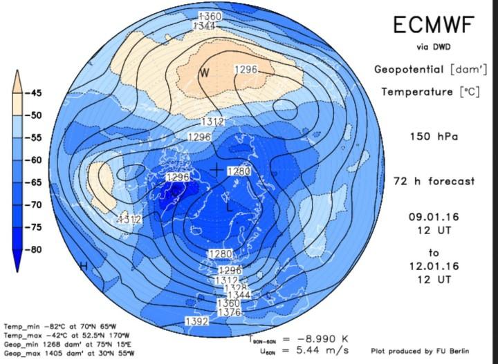 ECMWF-Prognose vom 9. Januar für den arktischen Polarwirbel in 150 hPa (13000m) am 12. Januar 2016. Der Polarwirbel ist stark gestört und hat drei Teilwirbel gebildet Tripol). Der größte eisigeTeilwirbel liegt über Nordeuropa mit seinem Zentrum bei Spitzbergen und überdeckt große Teile Europas. Quelle: