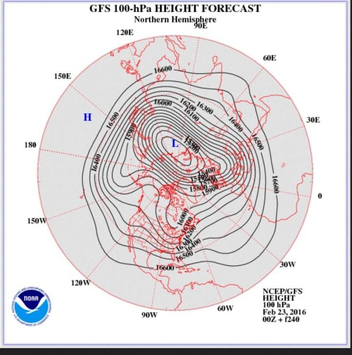 NOAA/GFS-Prognose vom 23. Februar zum 4. März 2016 für den arktischen Polarwirbel in 100 hPa (16000m). Der Polarwirbel ist durch eine umfangreiche Warmluftblase über Kanada (Canadian Warming) stark verformt und mit seinem Zentrum nach Eurasien abgedrängt worden. Ein mächtiger und weit nach Süden ausgreifender eisiger Trog reicht vom Eismeer über Nord- und Mitteleuropa bis nach Nordafrika: So sieht März-Winter aus! Quelle: