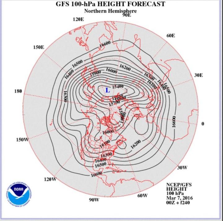 NOAA/GFS-Prognose vom 7. März 2016 für den arktischen Polarwirbel in 100 hPa (rund 16000 m) für den 17. März 2013. Der Polarwirbel ist stark gestört und hat mehrere starke Tröge gebldet. Ein breiter weit nach Süden ausgreifender kalter Trog reicht von Sibirien über Ost- und Mitteleuropa bis nach Nordafrika. Über dem Nordatlantik hat sich ein mächtiger blockierenden Hochdruckrücken gebildet: Der Märzwinter in großen Teilen Europas dauert an. Quelle: wie vor