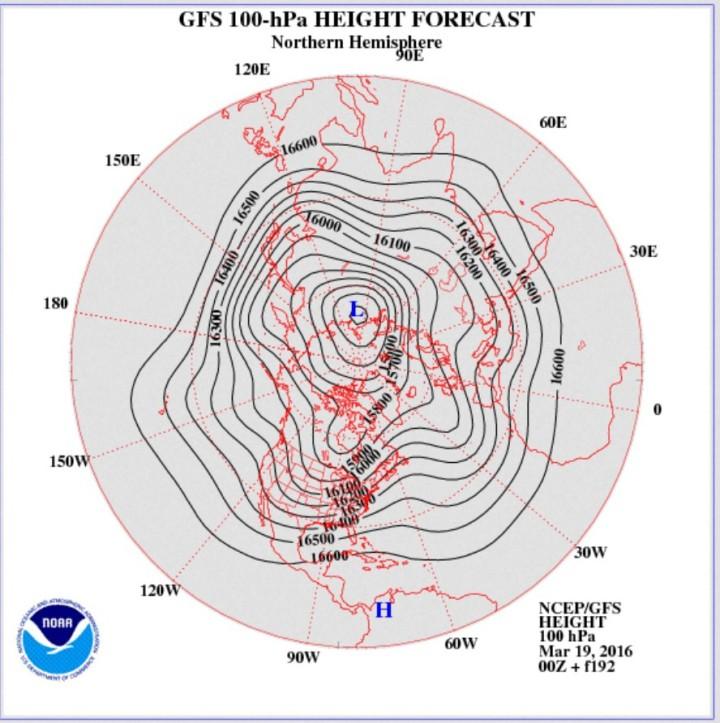 Die NOAA/GFS-Prognose vom 19.3.2016 für das Geopotential (Luftdruck) in 100 hPa (rund 16 km Höhe, untere Stratosphäre) am 27.3.2016 (Ostersonntag). Ein kräftiger kalter Trog des Polarwirbels liegt vor Westeuropa. Auf seiner Vorderseite stellt sich eine starke Südwestströmung ein. Quelle: