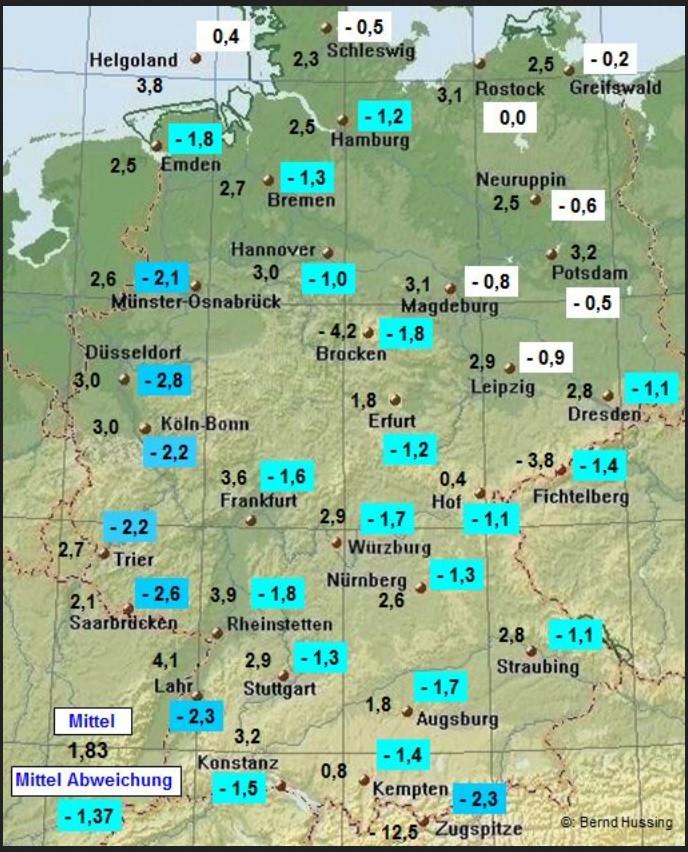 Die Durchschnittstemperaturen im Märzwinter 2016 liegen vom 1. bis 13. März im Gebietsmittel Deutschlands um rund -1,4 K unter dem Monatsmittel 1961-1990. Zum international üblichen modernen WMO-Klimamittel 1981-2010 beträgt die Abweichung -2,2 K. Quelle: