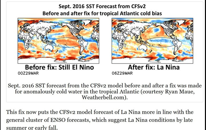 Die Grafiken stellen die von NOAA/CFSv2 berechneten SSTA vor (links) und nach (rechts) der Behebung des Programmierfehlers dar. Quelle: