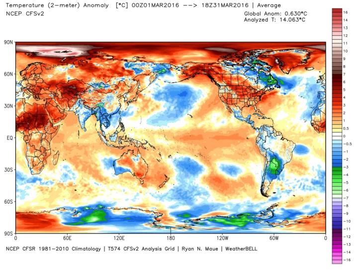 Die Analyse der globalen 2m-Temperaturabweichungen im März 2016: Mit einer Rekord-Abweichung von 0,63 (Vormonat 0,70 K) zum international üblichen modernen WMO-Klimamittel 1981-2010 gehen die globalen Temperaturen zwar leicht zurück, aber auch der März 2016 liegt auf Rang 1 von 38 Jahren hinter 2002 mit 0,48 K (Image MouseOver Tool.) Bei der Betrachtung der Grafik ist zu beachten, dass beide Pole in der rechteckigen Darstellung der Erdkugel im Verhältnis zu den äquatornahen Gebieten weit größer erscheinen, als sie tatsächlich sind…Quelle: http://models.weatherbell.com/temperature.php