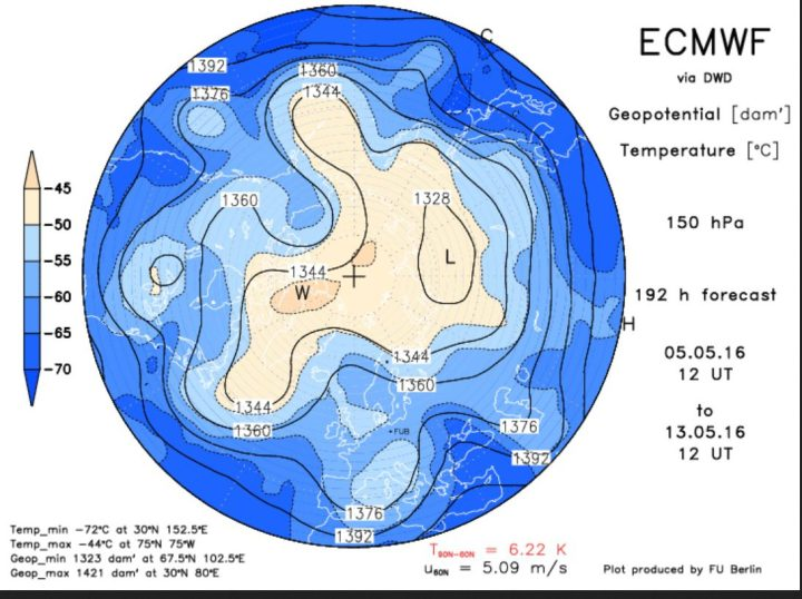 ECMWF-Prognose vom 5. Mai 2016 für den arktischen Polarwirbel in 150 hPa (13000m) für den 13. Mai 2013. Über Mitteleuropa hat sich ein ausgedehnter kalter Trog einwickelt.