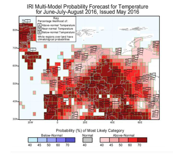 IRI-Prognose von Mai 2016 für die Wahrscheinlichkeiten eines eher warmen Sommers 2016 in großen Teilen Europas. Quelle: