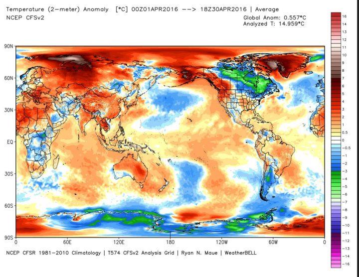 Die Analyse der globalen 2m-Temperaturabweichungen (TA) im März 2016: Mit einer Rekord-Abweichung von 0,56 (Vormonat 0,63 K) zum international üblichen modernen WMO-Klimamittel 1981-2010 gehen die globalen Temperaturen zwar weiter zurück, aber auch der März 2016 liegt noch auf Rang 1 von 38 Jahren hinter 2002 mit 0,48 K (Image MouseOver Tool). Bei der Betrachtung der Grafik ist zu beachten, dass beide Pole in der rechteckigen Darstellung der Erdkugel im Verhältnis zu den äquatornahen Gebieten weit größer erscheinen, als sie tatsächlich sind…Quelle: http://models.weatherbell.com/temperature.php