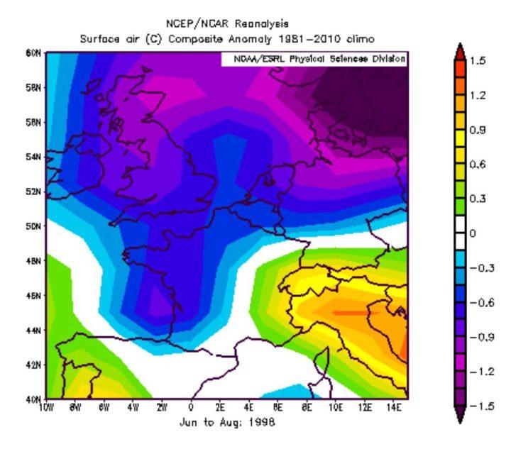Die NOAA-Reanalyse der T-Abweichungen im El Niño-Jahr 1998 zeigt in lila/blauen Farben negative Abweichungen in großenTeilen Deutschlands. Deshalb ist im vergleichbaren El Niño-Jahr 2016 statistisch ein eher kühler Sommer 2016 zu erwarten. Quelle: wie vor