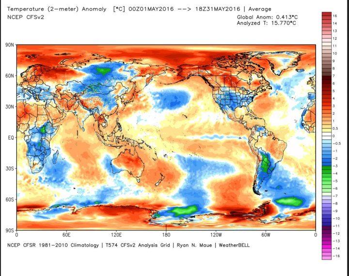Die Analyse der globalen 2m-Temperaturabweichungen (TA) im Mai 2016: Mit einer Rekord-Abweichung von 0,41 (Vormonat 0,57 K) zum international üblichen modernen WMO-Klimamittel 1981-2010 gehen die globalen Temperaturen zwar weiter deutlich zurück, aber auch der März 2016 liegt noch auf Rang 1 von 38 Jahren hinter 2002 mit 0,48 K (Image MouseOver Tool). Bei der Betrachtung der Grafik ist zu beachten, dass beide Pole in der rechteckigen Darstellung der Erdkugel im Verhältnis zu den äquatornahen Gebieten weit größer erscheinen, als sie tatsächlich sind…Quelle: http://models.weatherbell.com/temperature.php