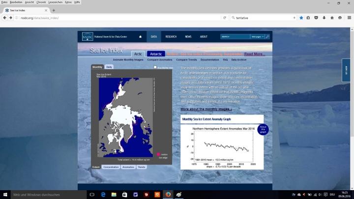 Wegen schwerer Störungen der Satelliten-Messtechnik hat NOAA/NSIDC die Darstellung der Meereisflächen ab April 2016 suspendiert, die Seite zeigt auch am 9.6.2016 nur die Märtdaten 2016. Quelle: