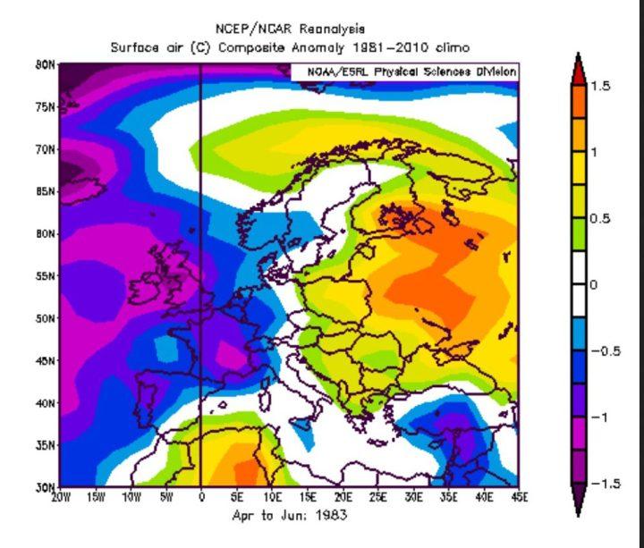 NOAA-Reanalyse der Abweichungen der 2m-Temperaturen in Europa im zweiten Jahr eines El Niño-Ereignisses wie 1983, 1998 und 2016. Die Durchschnittstemperaturen von April bis Juni 1983 lagen in Deutschland unter dem Durchschnitt. Auch die Luft über dem Atlantik war deutlich kälter als 2016 und 1998, wähnred Osteuropa ähnlich temperiert wae wie 2016. Quelle:
