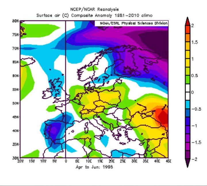 NOAA-Reanalyse der Abweichungen der 2m-Temperaturen in Europa im zweiten Jahr eines El Niño-Ereignisses wie 1998 und 2016. Die Durchschnittstemperaturen von April bis Juni 1998 lagen in Deutschland über dem Durchschnitt. Vor allem in Nordosteuropa war es aber deutlich kälter als 2016. Quelle: