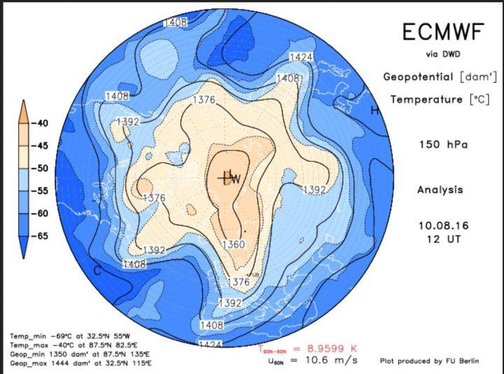 Die ECMWF-Analyse vom 10.8. 2016 für das Geopotential (Luftdruck) in 150 hPa (rund 13 km Höhe, untere Stratosphäre) Der Polarwirbel ist für diese Jahreszeit ungewöhnlich kräftig und weit nach Süden ausgedehnt. Ein kräftiger kalter Trog des Polarwirbels (Rossbywellental) liegt über Mitteleuropa und führt herbstlich kalte Polarluft heran, die in den Hochalpen für wiederholte Schneefälle sorgt. Quelle: http://www.geo.fu-berlin.de/met/ag/strat/produkte/winterdiagnostics/index.html