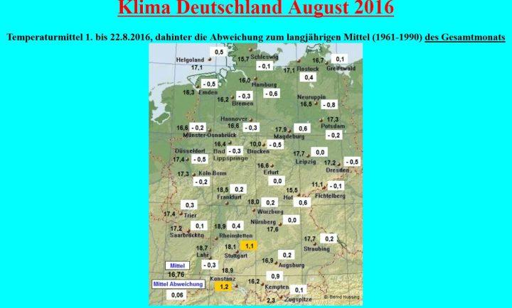 Die Grafik von Bernd Hussing zeigt die Abweichungen der Temperaturen in Deutschland vom 1. bis 22. August 2016 zum veralteten (kälteren) Klimamittel 1961-1990 von 0,06 K. Zum modernen (milderen) WMO-Klimamittel 1981-2010 beträgt die Abweichung -0,94 K. Quelle: http://imkhp2.physik.uni-karlsruhe.de/wetterwerte.html