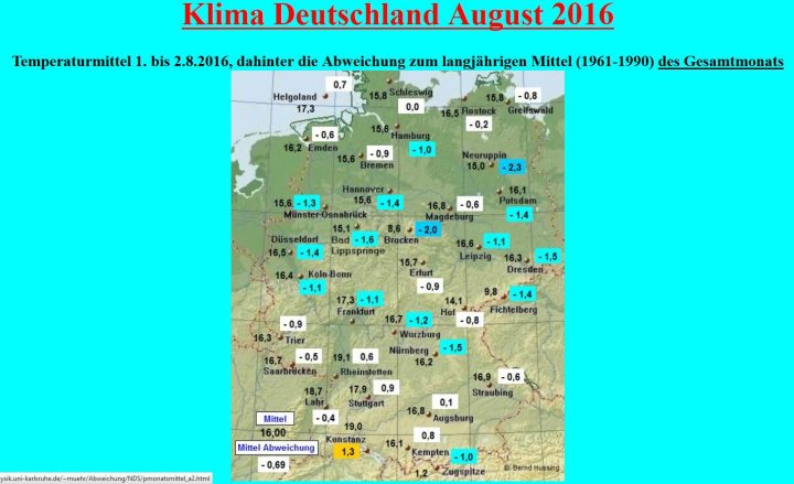 Die Grafik von Bernd Hussing zeigt die Abweichungen der Temperaturen in Deutschland von 1. bis 2. August 2016 zum veralteten (kälteren) Klimamittel 1961-1990 von -0,7 K. Zum modernen (milderen) WMO-Klimamittel 1981-2010 beträgt die Abweichung -1,7 K. Quelle: http://imkhp2.physik.uni-karlsruhe.de/wetterwerte.html