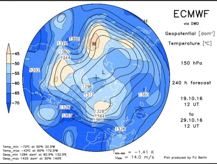 Die ECMWF-Prognose vom 19.10.2016 für das Geopotential (Luftdruck) in 150 hPa (rund 13 km Höhe, untere Stratosphäre) am 28.10.2016. Der Polarwirbel ist für diese Jahreszeit ungewöhnlich kräftig und weit nach Süden ausgedehnt. Ein mächtiger kalter Trog des Polarwirbels (Rossbywellental) liegt über Mord- und Mitteleuropa und führt kalte Polarluft heran. Quelle: http://www.geo.fu-berlin.de/met/ag/strat/produkte/winterdiagnostics/index.html