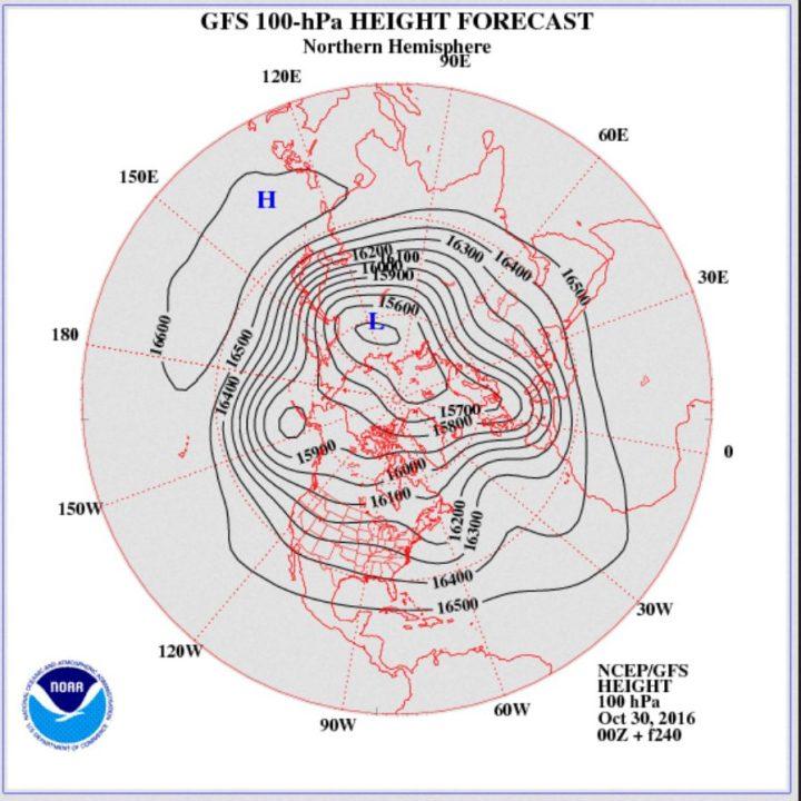 Die GFS-Prognose des Geopotentials (Luftdruck) in 100 hPa (rund 16 km Höhe, untere Stratosphäre) vom 30.10.2016 für den 9.11.2016. Der Polarwirbel ist für diese Jahreszeit ungewöhnlich kräftig und nicht mehr geteilt. Er ist weit nach Süden ausgedehnt, wobei ein mächtiger kalter Trog des Polarwirbels (Rossbywellental) über Nord- und Mitteleuropa liegt und hochreichende kalte Polarluft heranführt.