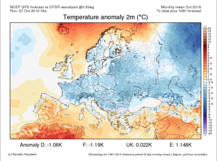 Die Grafik zeigt die Abweichungen der 2m-Temperaturen in Europa vom 1. bis zum 27. Oktober unter Einschluss der Prognose für die folgenden vier Tage, also bis zum 31.10.2016. Der Oktober 2016 in Europa ist großflächig zum WMO-Klimamittel 1981-2010 unterkühlt, Deutschland weist ein Minus von 1,1 K auf. Quelle: http://www.karstenhaustein.com/climate.php