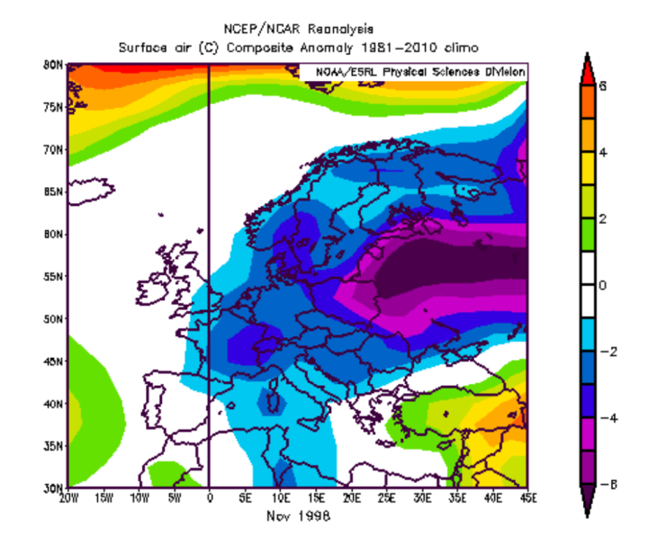 NOAA-Reanalyse der Abweichungen der 2m-Temperaturen in Europa im zweiten Jahr eines El Niño-Ereignisses wie 1998 und 2016. Die Durchschnittstemperaturen im November 1998 lagen in Deutschland und anderen Teilen Europa überwiegend deutlich unter dem Durchschnitt lLila/blaue Farbe)., Quelle: