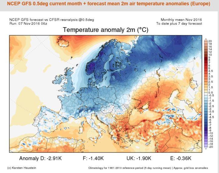Die Grafik zeigt die Analyse der Abweichungen der 2m-Temperaturen in Europa vom 1. bis zum 7. November und die Prognose für die kommenden sieben Tage bis zum 14. November 2016. Der November 2016 in Europa ist großflächig zum WMO-Klimamittel 1981-2010 unterkühlt, Deutschland weist ein Minus von 2,9 K auf. Quelle: http://www.karstenhaustein.com/climate.php