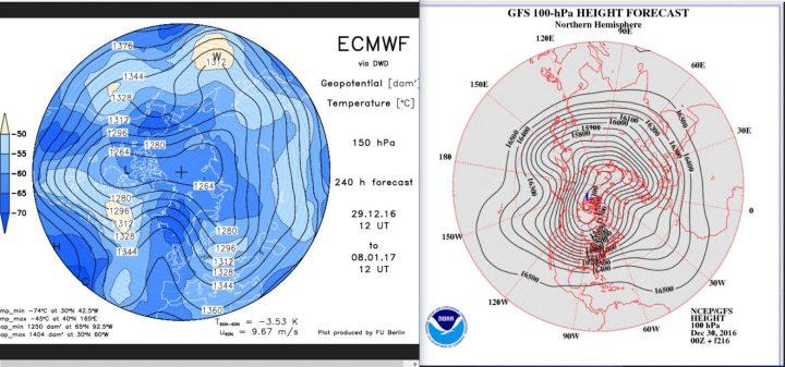 Vergleich der Stratosphärenprognosen von GFS (100 hPa, rund 16 km Höhe) und ECMWF (150 hPa, rund 14 km Höhe) vom 29./28.12.2016 für den 7./8.1.2017. Beide Prognosen zeigen in der unteren Stratosphäre den Atlantikblovck und den Trog über Europa, GFS rechnet weiter mit einem Dipol und möglichem Split des Polarwirbels. Quellen: