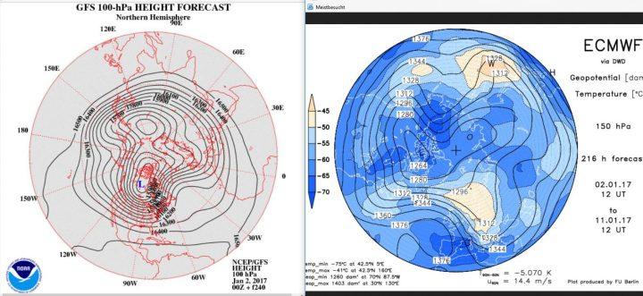 Vergleich der Stratosphärenprognosen von GFS (100 hPa, rund 16 km Höhe) und ECMWF (150 hPa, rund 14 km Höhe) vom 2.1.2017 für den 11.1.2017. Beide Prognosen zeigen in der unteren Stratosphäre den Atlantikblock und den Trog, beide rechnen weiter mit einem Dipol und möglichem Split des Polarwirbels. Der Trog bei GFS liegt direkt über Mitteeuropa, während er bei ECMWF weiter östlich gerechnet wird. Quellen: