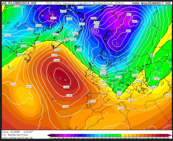 ECMWF-Prognose des Bodenluftdrucks und der Temperaturen in 500 hPa (ca. 5500 m) vom 23.12. für den 2.1.2017. Über dem Nordatlantik hat sich ein mächtiges Hochdruckgebiet aufgebaut (Grönlandblock). Zwischen ihm und einem umfangreichen Tiefdruckgebiet über Skandinavien strömt mit einer nördlichen Strömung hochreichende eisige Polarluft von der Arktis nach Europa. Quelle: