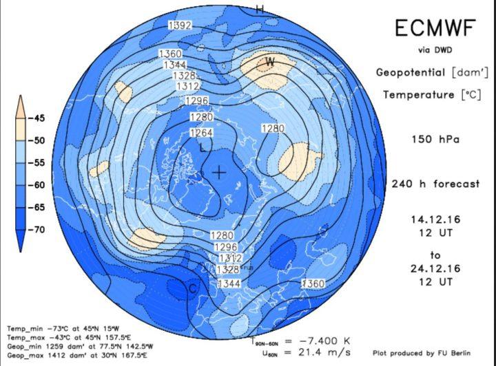 ECMWF-Strat.-Prognose 150 hPa (rund 14 km Höhe= vom 14. für den 24.12.2016 mit Trog über Mitteuropa: Weiße Weihnachten sind möglich! Quelle: