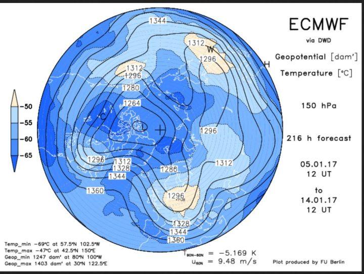 ECMWF-Strat.-Prognose in 150 hPa (rund 14 km Höhe, untere Stratosphäre) vom 5.1.2017 zum 14.1.2017. Vom Nordatlantik zum Nordmeer hat sich ein mächtiger Höhenrücken aufgebaut (Nordmeerblock, der am 14.1.2017 mit Dipol nahe an einen Polarwirbelsplit ist. Ein mächtiger und intensiver kalter Trog des Hauptwirbels über Nordkanada reicht über Mitteleuropa bis uzum Mttelmeer. Zwischen dem Hoch und dem Trog dürfte hochreichende Meereskaltluft bis ins Mittelmeer strömen. Der Winter kommt erneut mit Macht! Quelle: