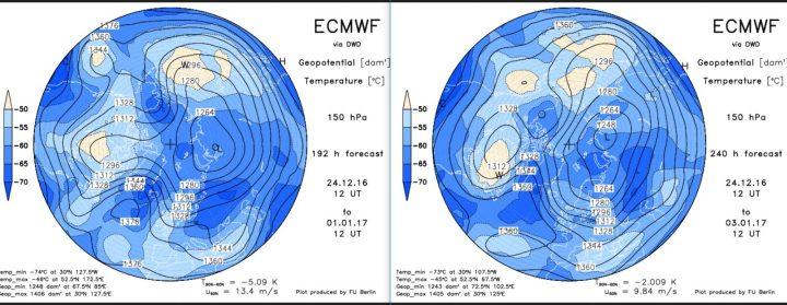 ECMWF-Strat.-Prognosen in 150 hPa (rund 14 km Höhe, untere Stratosphäre) vom 24. 12.2016 zum 01. und 03.1.2016. Über dem Nordatlantik baut sich ein Hochdruckrüvken bis Grönland (Grönlandblock) auf, der am 3.1. sugar für einen Polarwirbelsplit sorgt. Zwischen dem größeren Wirbelzentrum über Sibirien und dem Grönlandhoch strömt hochreichende Polarluft in breitem Strom nach Europa. Der Winter kommt mit Macht! Quelle: