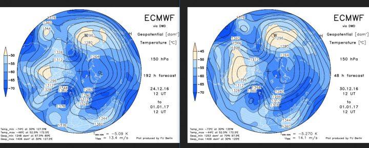 Vergleich der ECMWF-Strat.-Prognosen in 150 hPa (rund 14 km Höhe, untere Stratosphäre) vom 24. 2.2016 und 30.12.2016 zum 1.1.2017. Über dem Nordatlantik baut sich ein Hochdruckrücken bis Grönland (Grönlandblock) auf, der am 1.1. sogar nahe an einen Polarwirbelsplit ist. Zwischen dem größeren Hauptwirbel über Sibirien und dem Grönlandhoch strömt hochreichende Polarluft in breitem Strom nach Europa, der kalte Trog über Mitteleuropa wird wiederholt erneuert. Der Winter kommt mit Macht! Quelle: