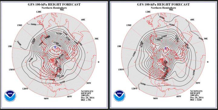 GFS-Strat.-Prognosen in 100 hPa (rund 16 km Höhe, untere Stratosphäre) vom 28. 2.2016 zum 1. und zum 7.1.2017. Über dem Nordatlantik baut sich ein Hochdruckrücken bis Grönland (Grönlandblock) auf, der am 7.1. mit Dipol sogar nahe an einem Polarwirbelsplit ist. Zwischen dem größeren Hauptwirbel über Sibirien und dem Grönlandhoch strömt hochreichende Polarluft in breitem Strom nach Europa, der kalte Trog über Mitteleuropa wird wiederholt erneuert. Der Winter kommt mit Macht! Quelle: