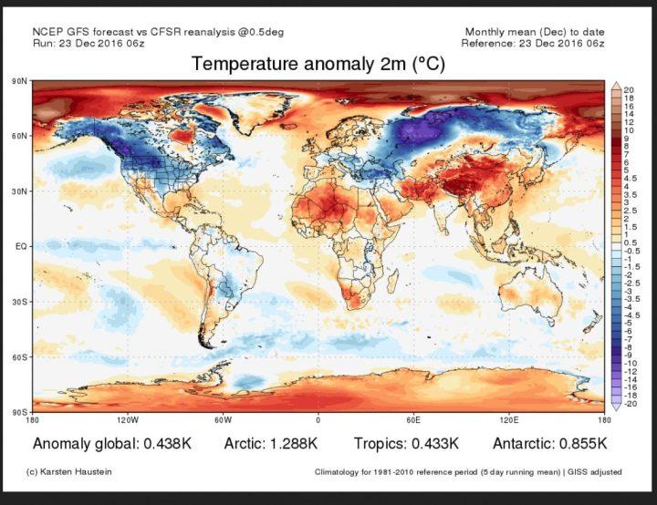 """Der Plot zeigt die Abweichungen globalen 2m-Durchschnittstemperaturen zum WMO-Klimamittel 1981-2010 vom 1. bis 23.12.2016. Auf der NH steht eine deutlich überwärmte Arktis (rote Farben) großen unterkühlten Gebieten in Nordamerika und Eurasien (blaue Farben) gegenüber. Die Tmperaurabweichungen wurden mit dem wärmenden NASA/GISS-Faktor """"adjusted"""" (verfälscht) . Zu beachten ist auch, dass in der rechteckigen Darstellung der Erdoberfläche die Flächen der beiden Pole im Verhältnis zu den äquarornahen Gebiten unverhöltniosmäßhg groß erschienen, also in Wirklickeit viel kleiner sind. Quelle:"""